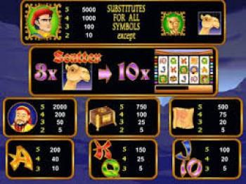 Описание игрового автомата Marco Polo