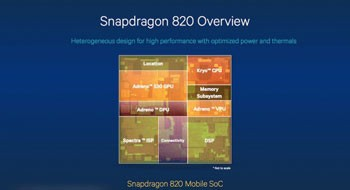 Характеристики Qualcomm Snapdragon 820